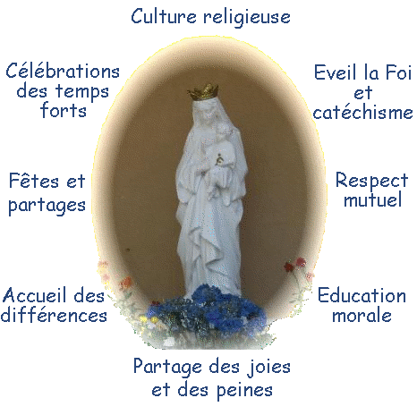 La Pastorale de Sainte Marie